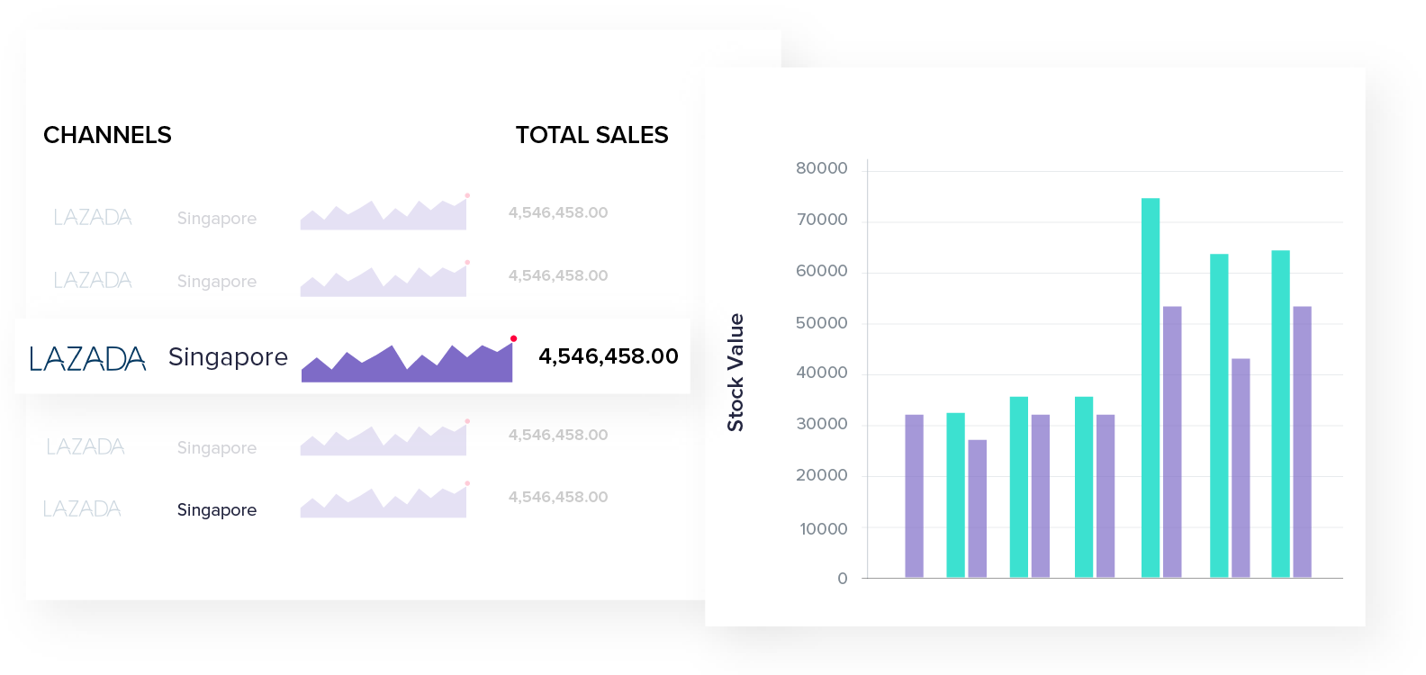 Selluseller-dashboard