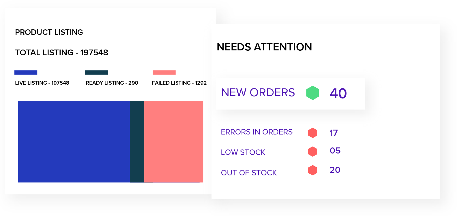 Selluseller dashboard1